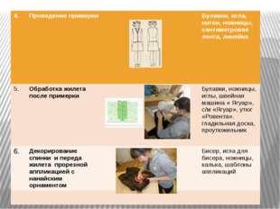4. Проведение примерки Булавки, игла, нитки, ножницы, сантиметровая лента, ли