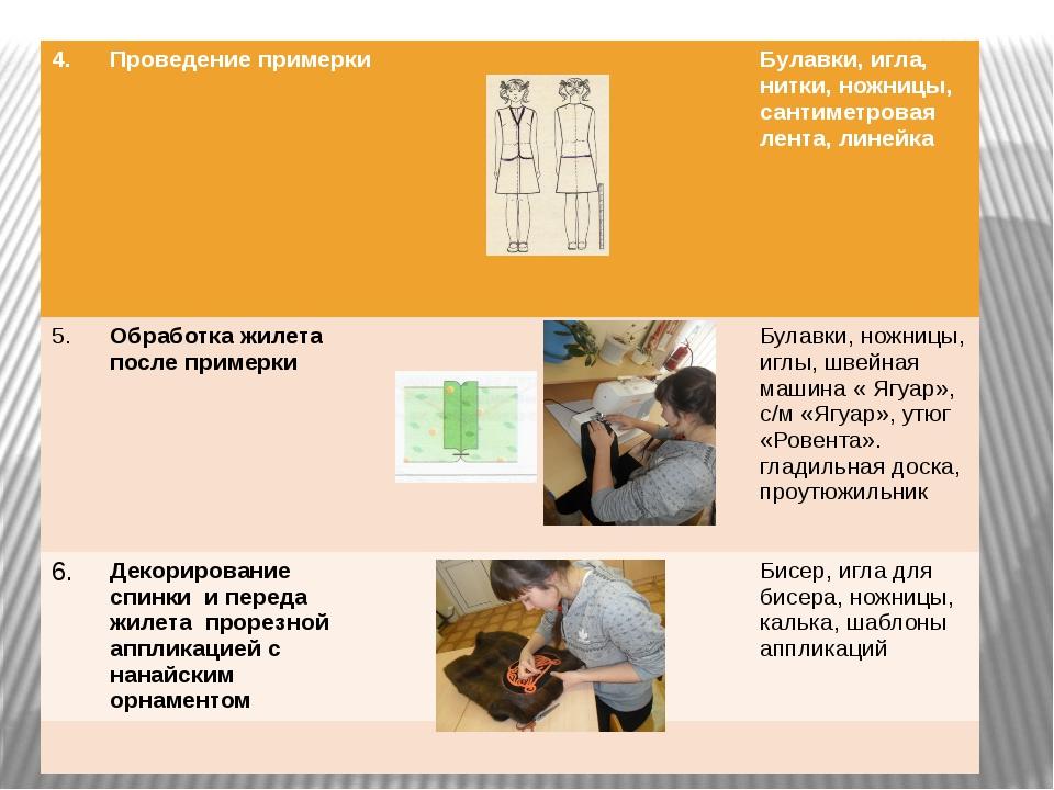 4. Проведение примерки Булавки, игла, нитки, ножницы, сантиметровая лента, ли...