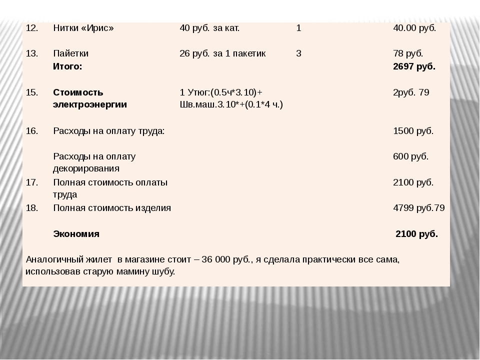12. Нитки «Ирис» 40 руб. за кат. 1 40.00 руб. 13. Пайетки 26 руб. за 1 пакет...