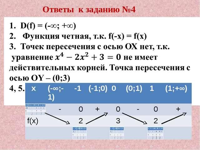 Ответы к заданию №4