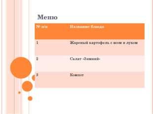 Меню №п/п Название блюда 1 Жареный картофельс ясом и луком 2 Салат «Зимний» 3