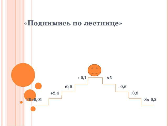 «Поднимись по лестнице» : 0,1 х5 :0,9 - 0,6 +2,4 :0,8 30х0,01 8х 0,2