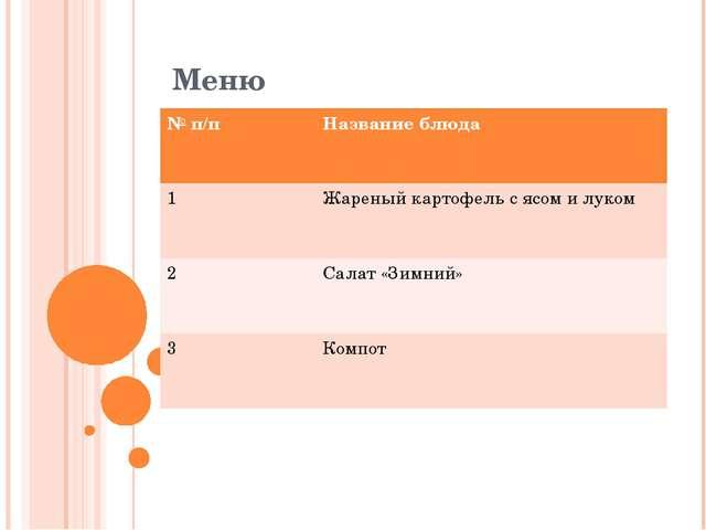 Меню №п/п Название блюда 1 Жареный картофельс ясом и луком 2 Салат «Зимний» 3...