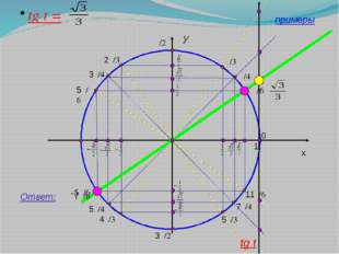 y x 1 tg t = Ответ: tg t примеры 0 11π/6 7π/4 5π/3 3π/2 4π/3 5π/4 7π/6 π 5π/