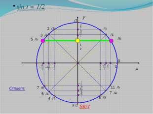 y x 1 sin t = 1/2 Ответ: Sin t π/4 0 11π/6 7π/4 5π/3 3π/2 4π/3 5π/4 7π/6 π 3