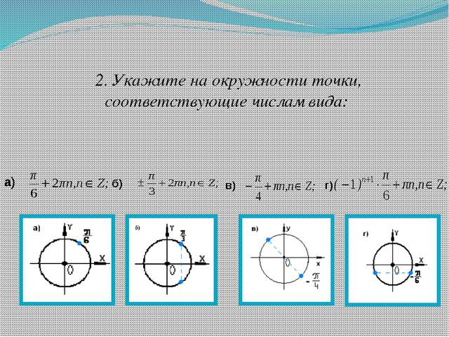 2. Укажите на окружности точки, соответствующие числам вида: а) б) в) г)