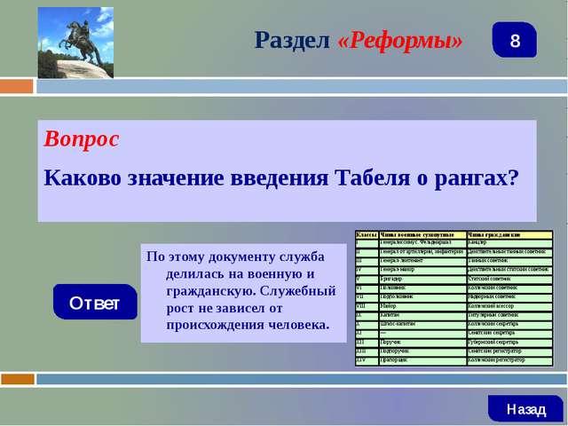 Вопрос Имя отца Петра I Ответ Раздел «Имена» Алексей Михайлович Назад 5