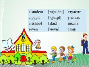 a student [ʹstju:dnt] студент a pupil [ʹpju:pl] ученик a school [sku:l] школа