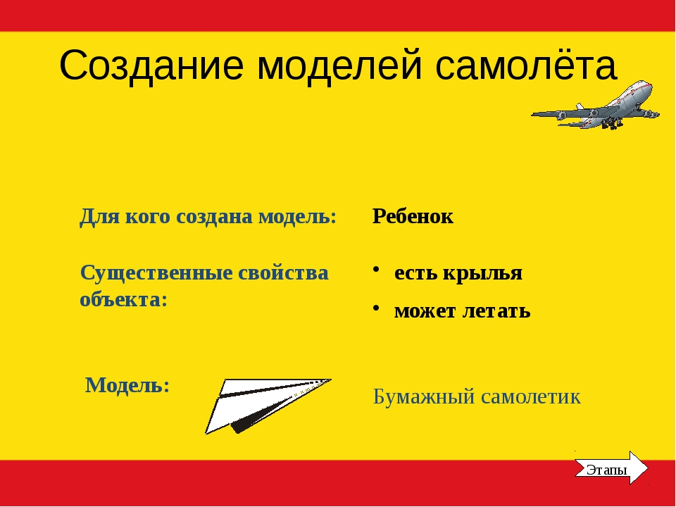 Создание моделей самолёта Для кого создана модель: Существенные свойства объе...