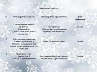 Содержание проекта: № Формы работы с детьми Формы работы с родителями Дата пр