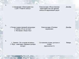4. 1.Аппликация«Новогодняя ель» 2.Д/И «Узнай по запаху» Консультация«Искусств