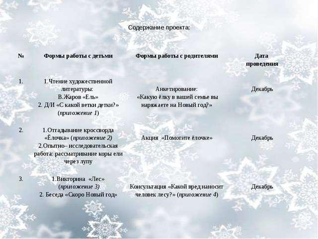 Содержание проекта: № Формы работы с детьми Формы работы с родителями Дата пр...