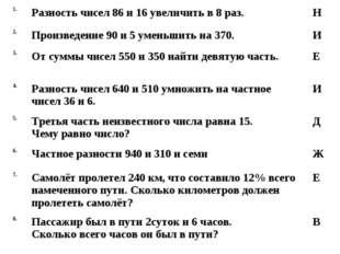 1.Разность чисел 86 и 16 увеличить в 8 раз.Н 2.Произведение 90 и 5 уменьш