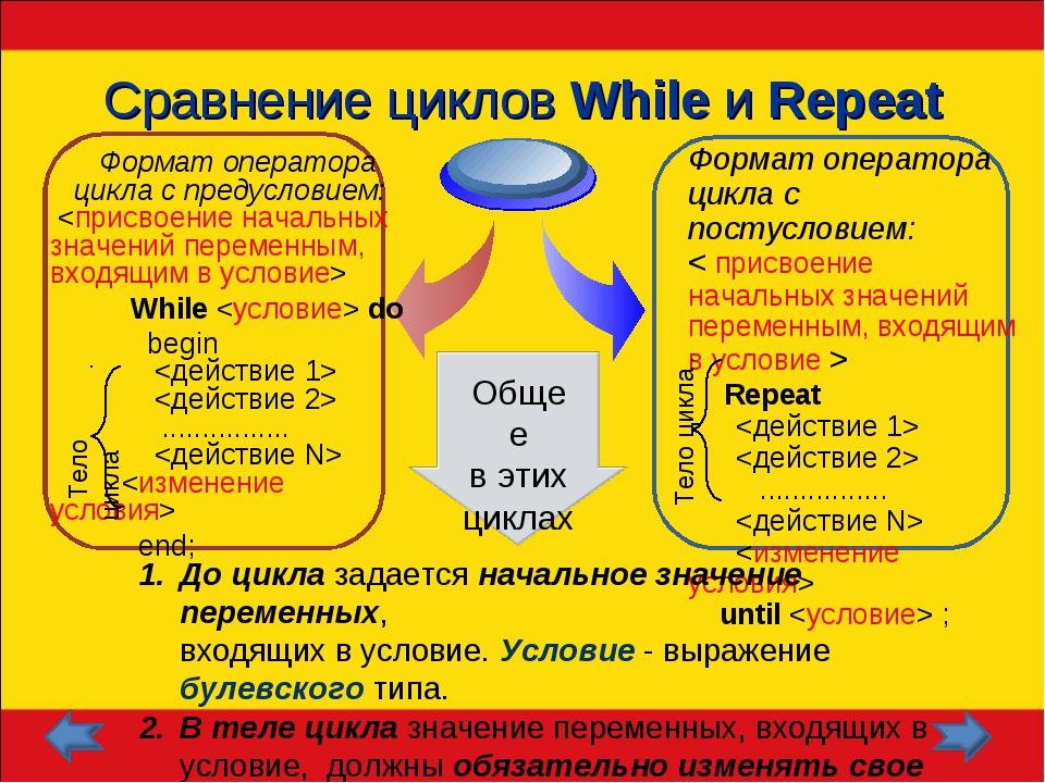 Формат оператора цикла с предусловием:  While  do begin     .............