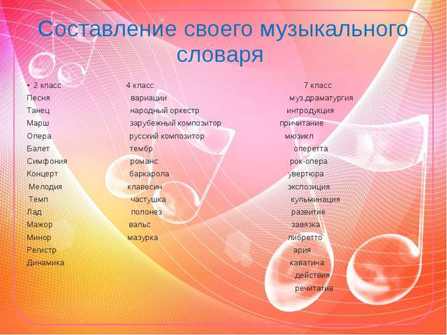 Составление своего музыкального словаря 2 класс 4 класс 7 класс Песня вариаци...