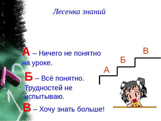 Лесенка знаний А Б В А – Ничего не понятно на уроке. Б – Всё понятно. Труднос...