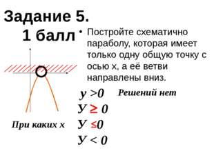 Постройте схематично параболу, которая имеет только одну общую точку с осью