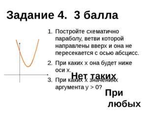Постройте схематично параболу, ветви которой направлены вверх и она не перес