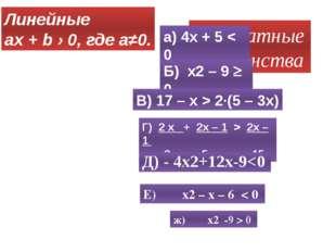 Квадратные неравенства а) 4х + 5 < 0 Б) x2 – 9  0 В) 17 – х > 2∙(5 – 3х) Г)
