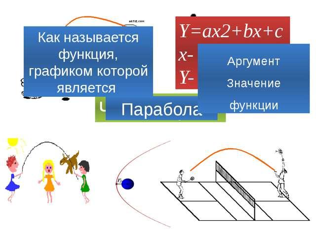 Что общего? Парабола Как называется функция, графиком которой является Y=ах2+...