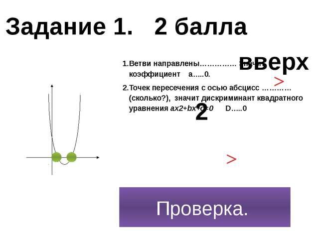 Проверка. Ветви направлены…………… Значит коэффициент а…..0. Точек пересечения с...