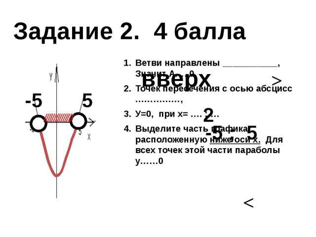 Ветви направлены ___________, Значит А…..0 Точек пересечения с осью абсцисс …...