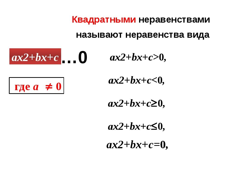 Квадратными неравенствами называют неравенства вида ах2+bх+c>0, ах2+bх+c
