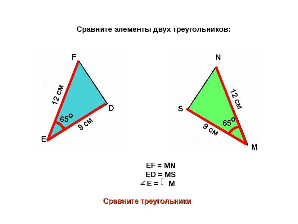 Сравните треугольники Сравните элементы двух треугольников: EF = MN ED = MS E...
