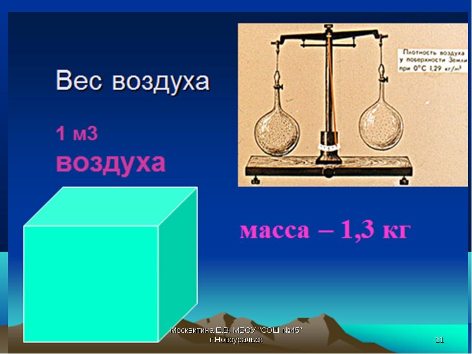 """Москвитина Е.В. МБОУ """"СОШ №45"""" г.Новоуральск * Москвитина Е.В. МБОУ """"СОШ №45""""..."""