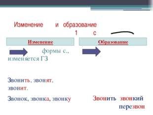 Изменение и образование 1 с Изменение Образование формы с., изменяется ГЗ Зв