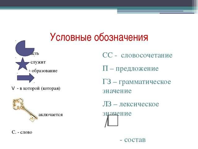 Условные обозначения - часть - служит - образование \/ - в которой (которая)...