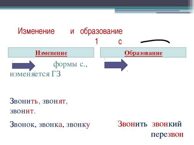 Изменение и образование 1 с Изменение Образование формы с., изменяется ГЗ Зв...