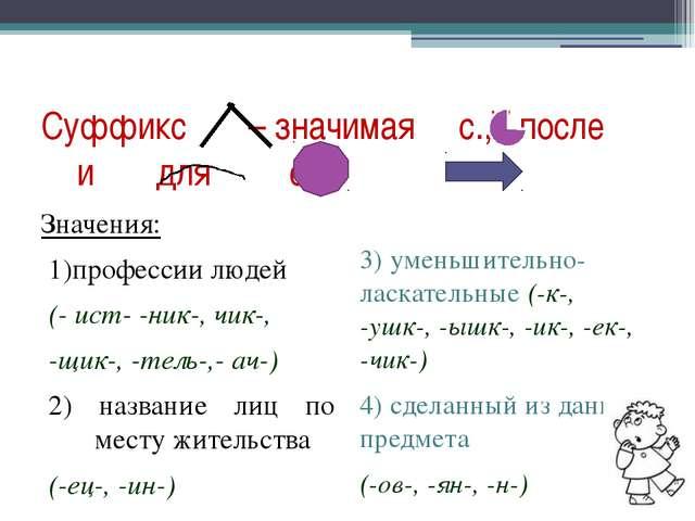 Суффикс – значимая с.,\/ после и для с. Значения: 1)профессии людей (- ист- -...