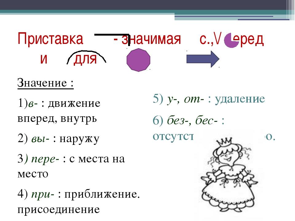 Приставка - значимая с.,\/ перед и для с. Значение : 1)в- : движение вперед,...