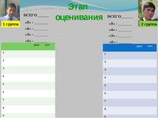 1 группа 2 группа «5» - _______ Этап оценивания «4» - _______ «3» - _______ «
