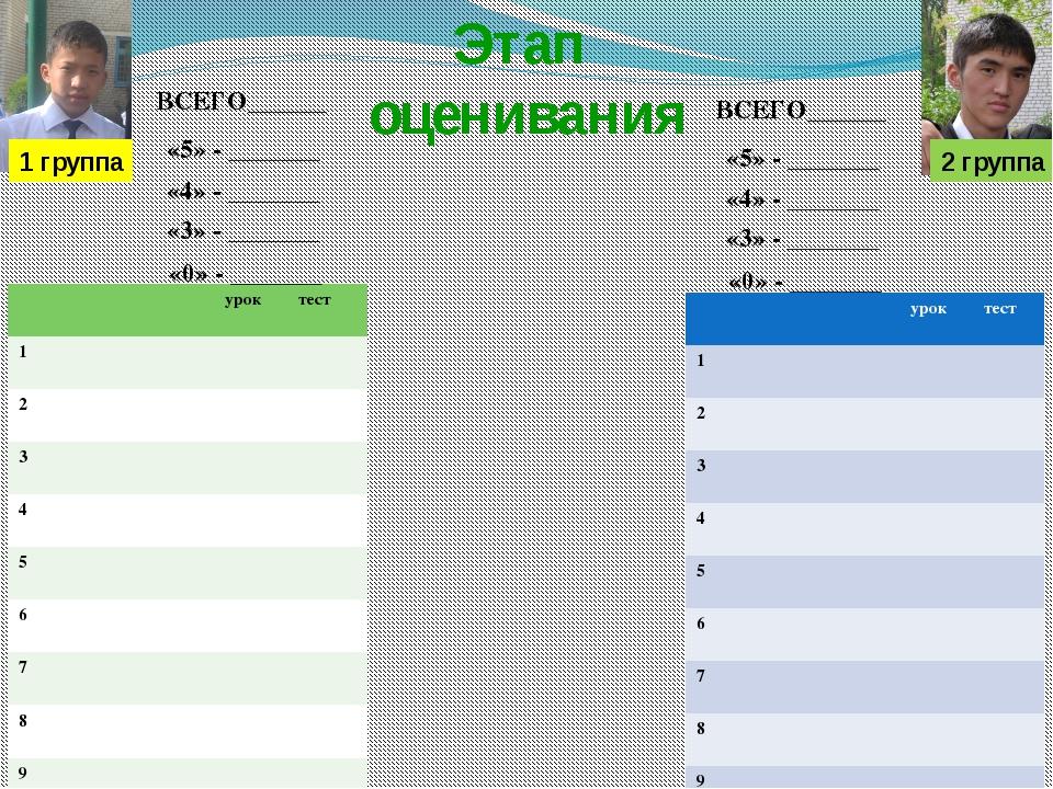 1 группа 2 группа «5» - _______ Этап оценивания «4» - _______ «3» - _______ «...