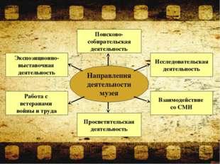 Направления деятельности музея Поисково- собирательская деятельность Экспозиц