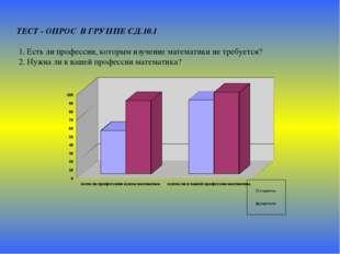 ТЕСТ - ОПРОС В ГРУППЕ СД.10.1 1. Есть ли профессии, которым изучение математи