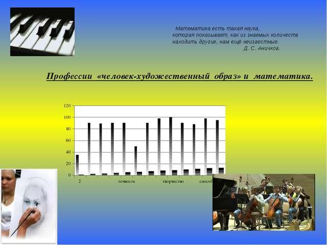 Математика есть такая наука, которая показывает, как из знаемых количеств на...