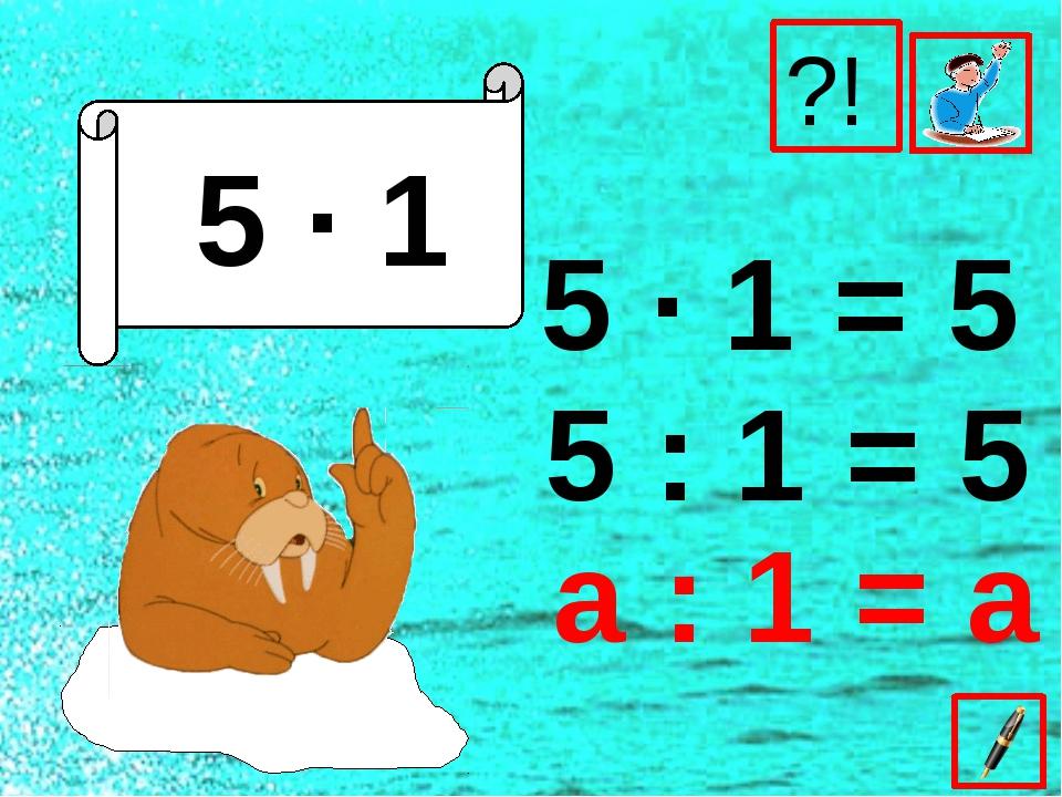 5 ∙ 1 5 ∙ 1 = 5 5 : 1 = 5 ?! а : 1 = а