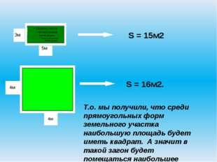 S = 15м2 S = 16м2. Т.о. мы получили, что среди прямоугольных форм земельного