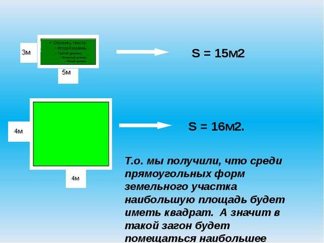 S = 15м2 S = 16м2. Т.о. мы получили, что среди прямоугольных форм земельного...