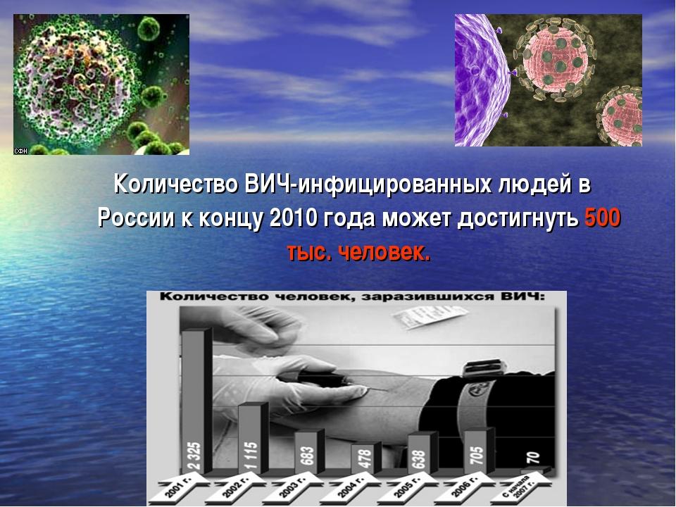 Количество ВИЧ-инфицированных людей в России к концу 2010 года может достигн...