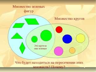 Множество зеленых фигур Множество кругов Что будет находиться на пересечении