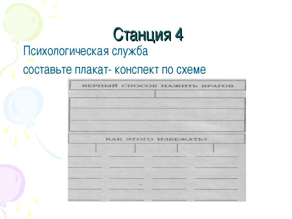 Станция 4 Психологическая служба составьте плакат- конспект по схеме