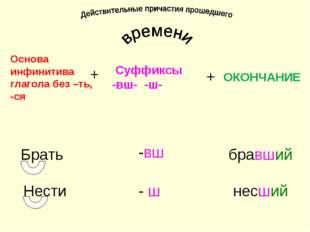 Основа инфинитива глагола без –ть, -ся Суффиксы -вш- -ш- ОКОНЧАНИЕ + + Брать