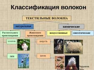 Классификация волокон Животного происхождения Растительного происхождения нат