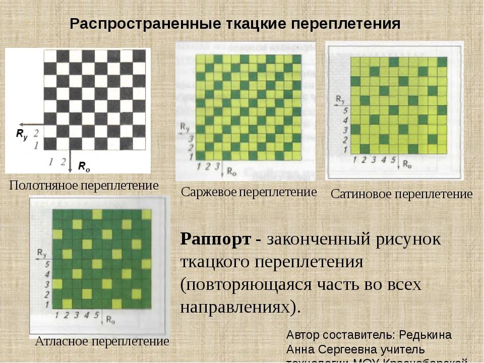 Распространенные ткацкие переплетения Полотняное переплетение Саржевое перепл...