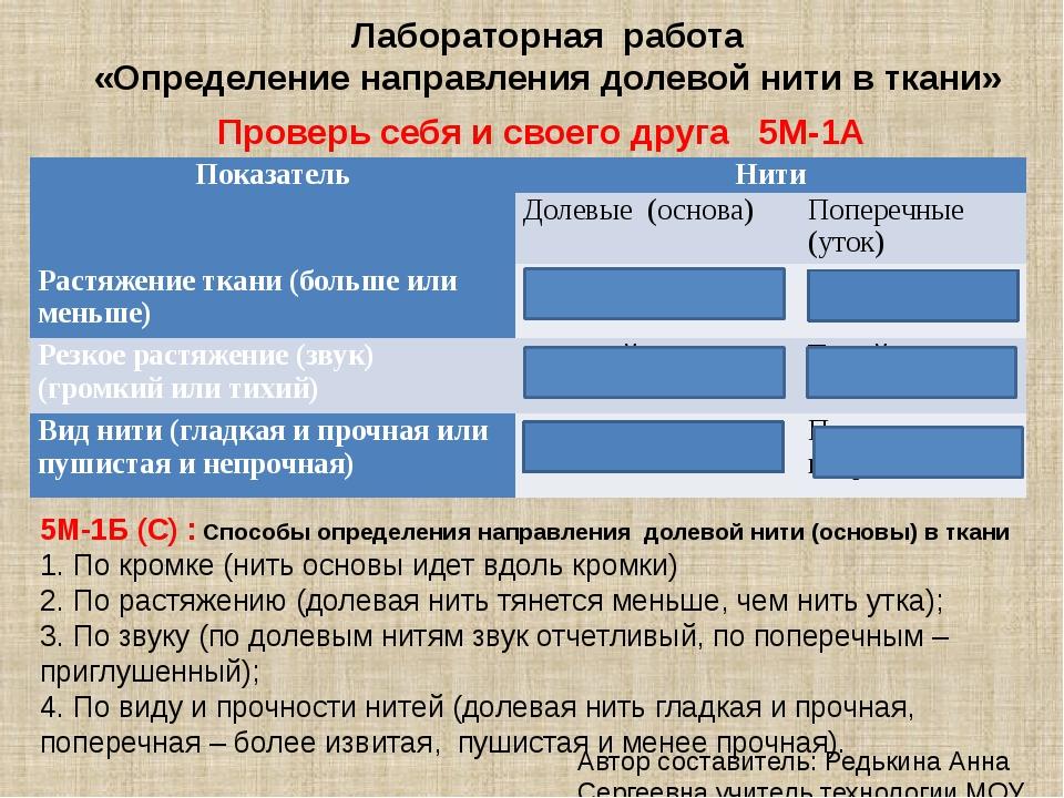 Лабораторная работа «Определение направления долевой нити в ткани» Проверь се...