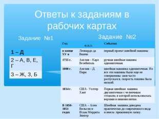 Ответы к заданиям в рабочих картах Задание №1 Задание №2 Год  Ф.И.О. Событи